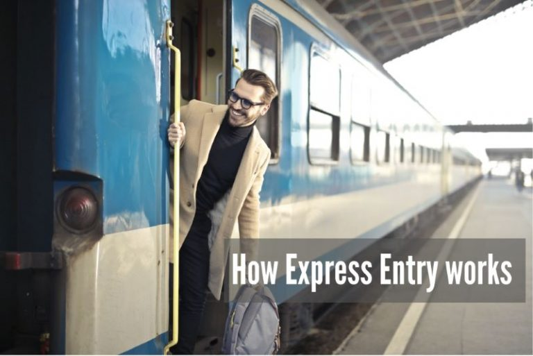 Express Entry – Become a Permanent Resident