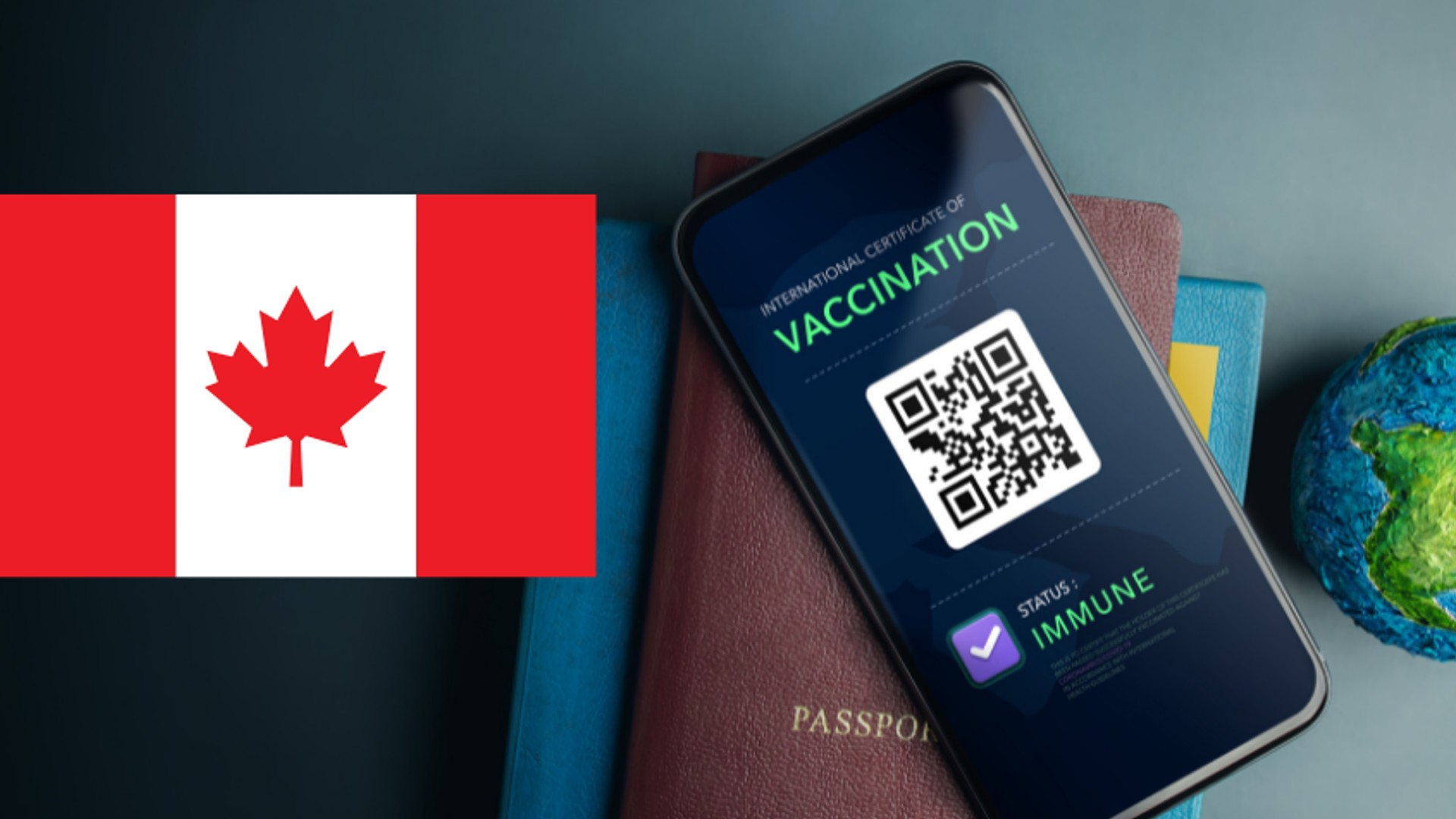 Vaccination and Canada Flag